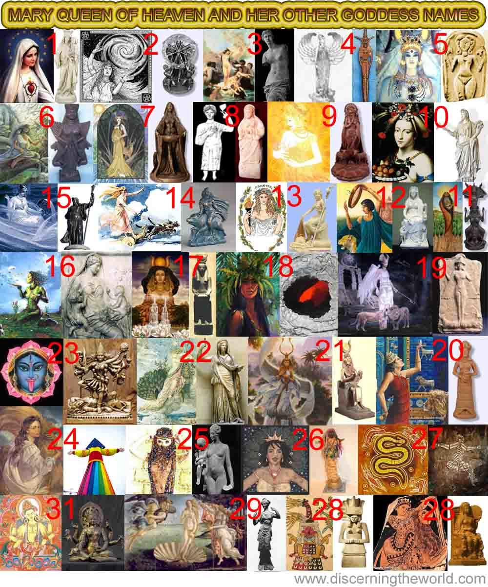 http://www.discerningtheworld.com/images/wpi/Goddesses-Collage.jpg