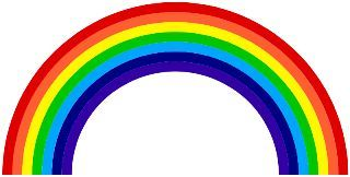 7 colours of the rainbow and the 7 chakras discerning